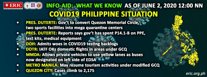COVID19 INFO-AID LATEST NEWS AND DEVELOPMENTS IN THE PHILIPPINES