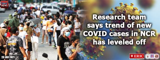 Research team says trend of new COVID cases in NCR has leveled off