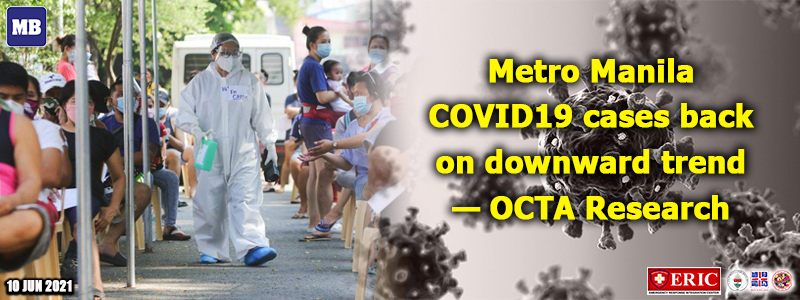 Metro Manila COVID-19 cases back on downward trend — OCTA Research