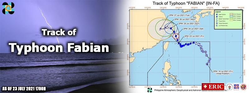 Tropical Cyclone 'Fabian' Tracker